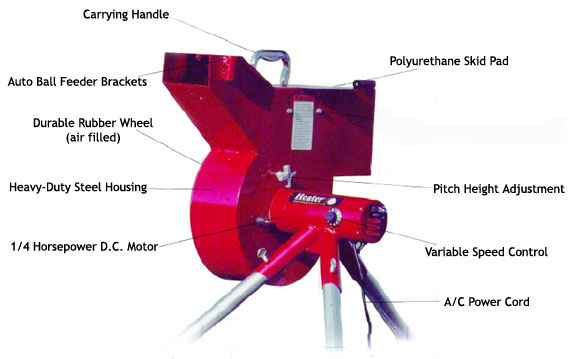 Heater Baseball Pitching Machine